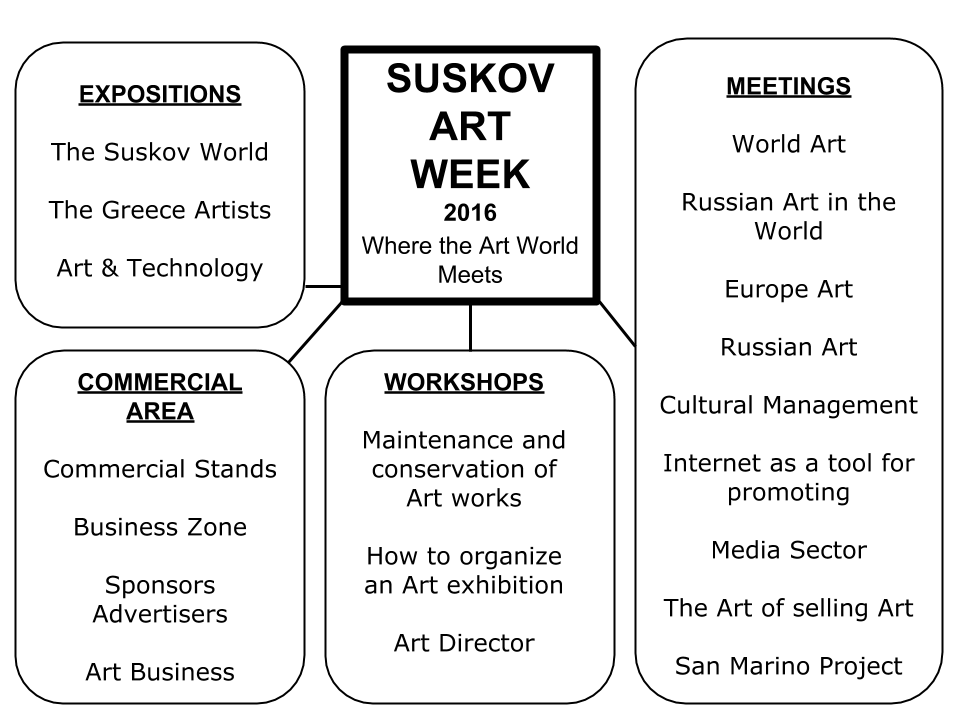 Suskov Art Week 2016 - Plan