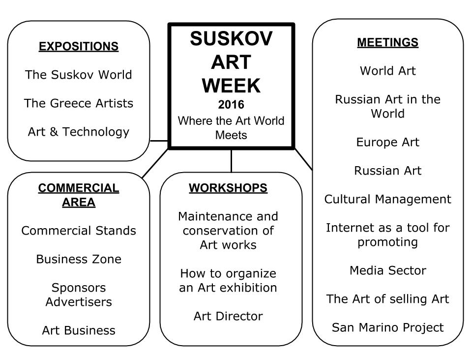 Suskov Art Week 2016 - Plan
